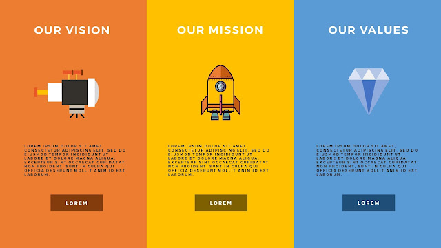 Vision, Mission, and Values Statements Free PowerPoint Template with Vertical 3 Layers