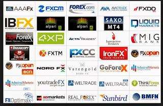 Cara Mengakses Kembali Beberapa Situs Broker Forex yang di blokir di Indonesia , Beberapa Situs Forex mulai sekarang sering di blokir oleh pemerintah indonesia dan Menyebabkan para trader tanah air kesulitan mengakses situs Forex