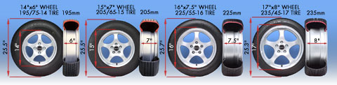 New And Used Tires Wheels In Miami Do Low Profile Tires Have A