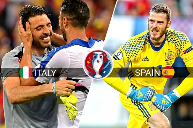 Italy vs Spain Euro 2016 Live, Kickoff Time, Lineup, Tv Channels info