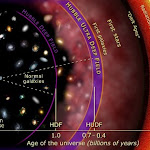 ¿Qué hay más allá del límite del universo observable?