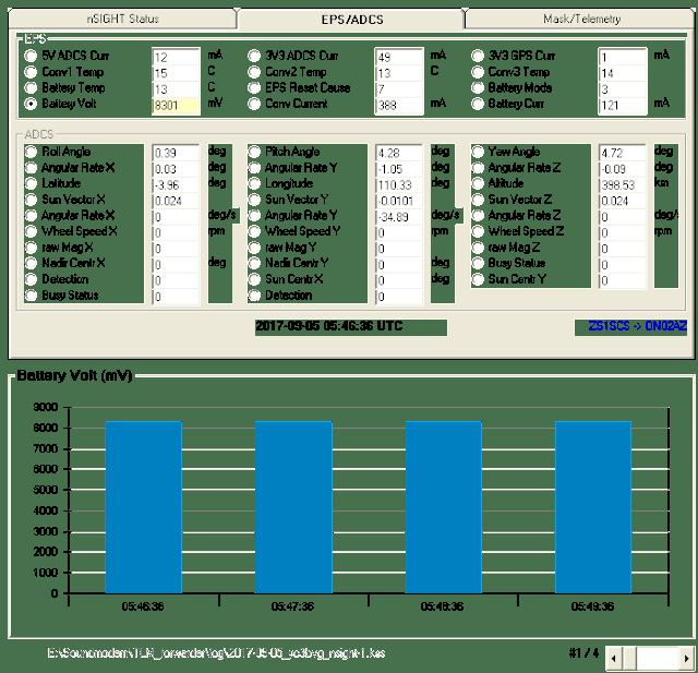 nSIGHT 9k6 FSK Telemetry 05:46 UTC over Indonesia