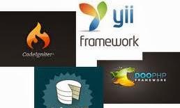 Pengertian Framework