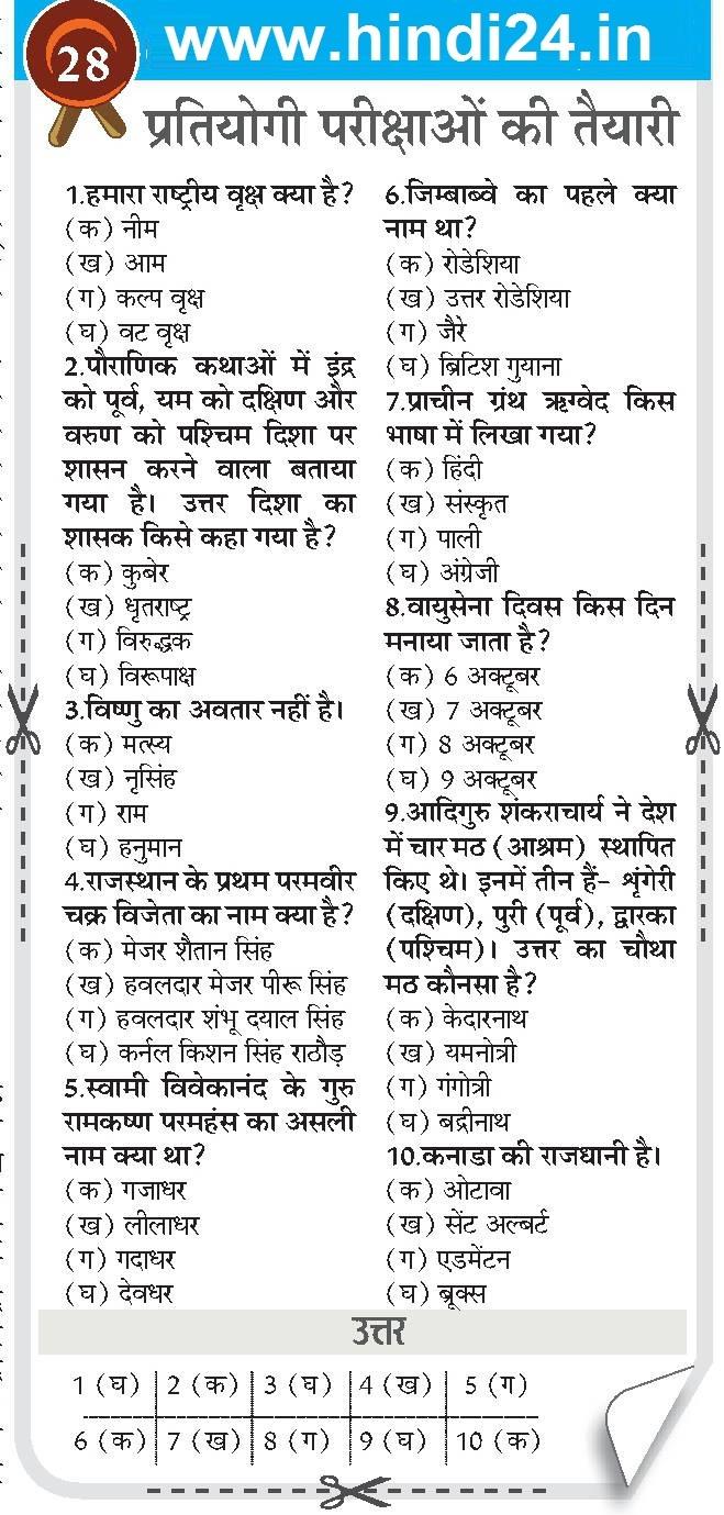 GK in Hindi Samanya Gyan Hindi GK Quiz .pdf Download