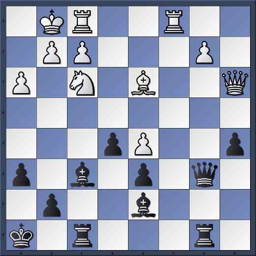 Ouvrir les lignes aux échecs