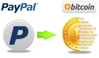Purchase bitcoins with paypal