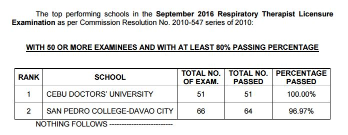 top performing schools respiratory therapist board exam