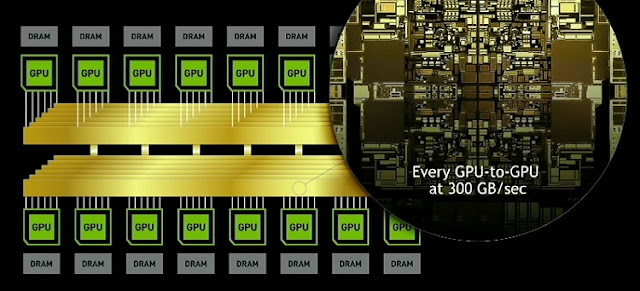 nvidia-dgx-2-32gb-tesla-v100-deep-learning-super-computer-gpu