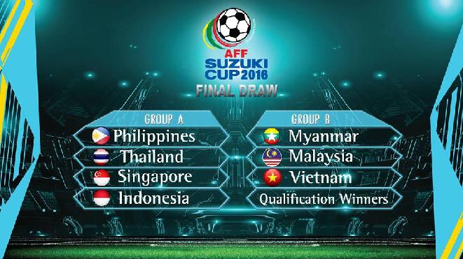 Kumpulan Piala AFF Suzuki 2016