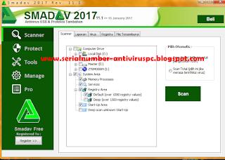 license key eset nod32 antivirus 10 terbaru