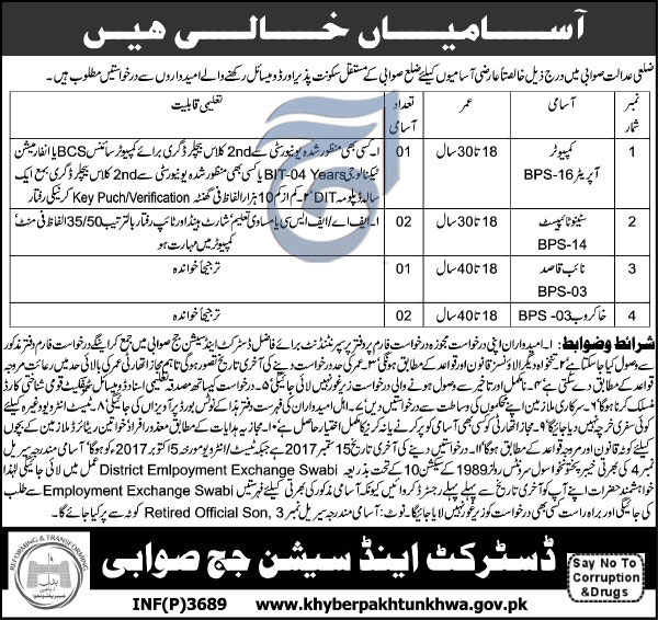 District Session Court Swabi Jobs