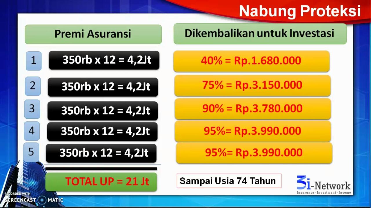 Image Result For Pt Aj Central Asia Raya I Networks Kantor Cabang Pekanbaru