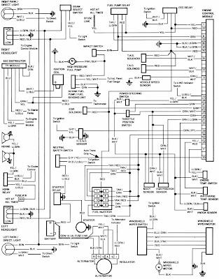 Ford F250 1986 Engine Control Module Wiring Diagram | All