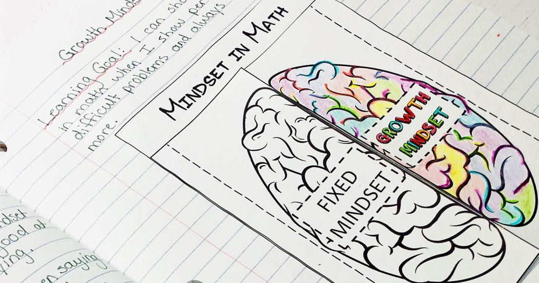 Runde's Room: Math Journal Sundays - Growth Mindset in Math Impending Definition