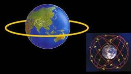natural and artificial satellites
