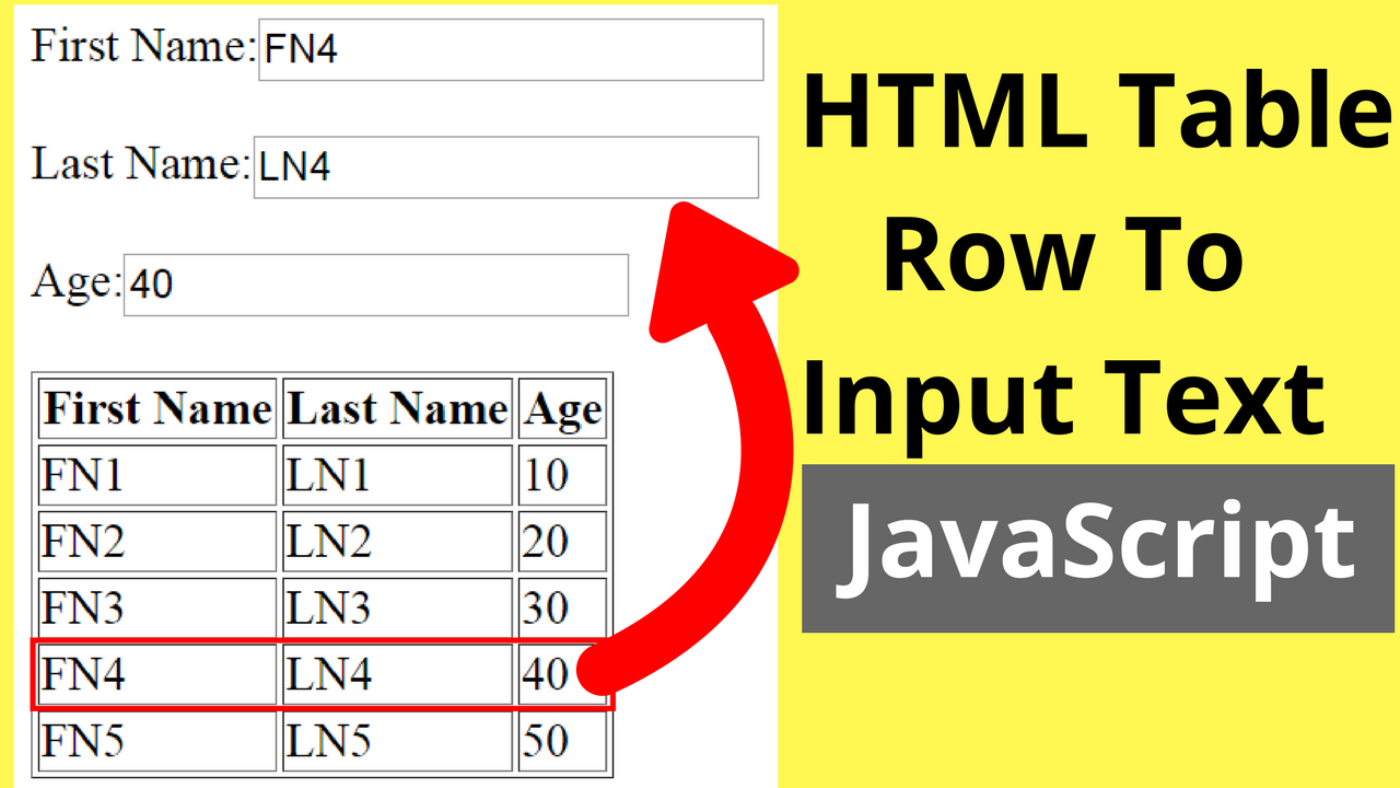 Javascript display selected html table row values into for Html table title