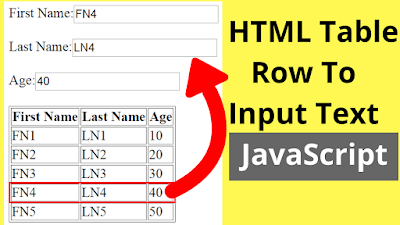 JavaScript - Display Selected HTML Table Row Values Into