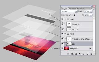 photoshop-layers-Panduan dan Tutorial Photoshop untuk Pemula