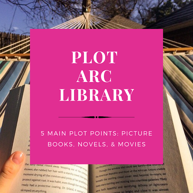 The Plot Arc Library includes a plot summary of the five main plot points for novels, movies, and picture books.