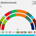 THE NETHERLANDS ▪ Peil.nl poll ▪ March 2018