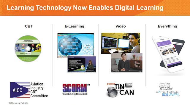 Тренды цифрового обучения (Digital Learning): десять вещей, которые необходимо знать