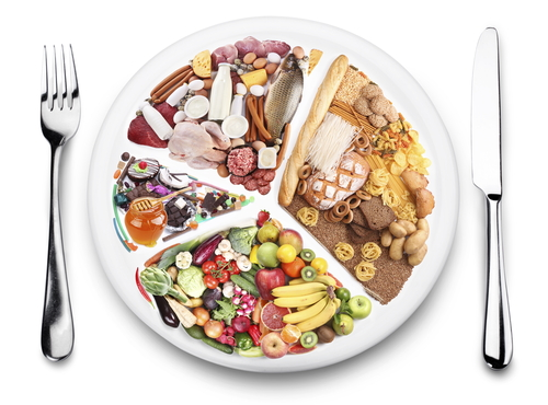 alimentatia sanatoasa trebuie sa asigure nutrientii necesari corpului in cantitatile necesare