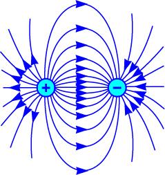 Gaya tarik atau gaya tolak antara benda-benda bermuatan listrik termasuk gaya tak sentuh. Benda-benda yang bermuatan listrik bisa saling tarik menarik atau tolak menolak walaupun benda-benda tersebut tidak bersentuhan. Gaya listrik yang dimiliki oleh benda-benda bermuatan listrik berbeda dengan gaya kontak seperti ketika kita mendorong suatu benda. Ketika kita mendorong suatu benda,  kita menyentuh langsung benda tersebut.