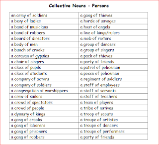 collective nouns people