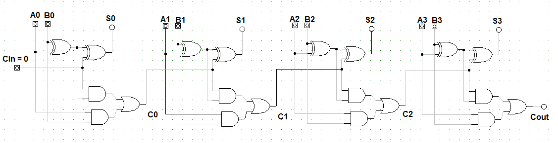 Let U0026 39 S Learn Computing  4 Bit Adder Circuit