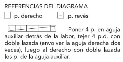 referencias-diagrama-dos-agujas