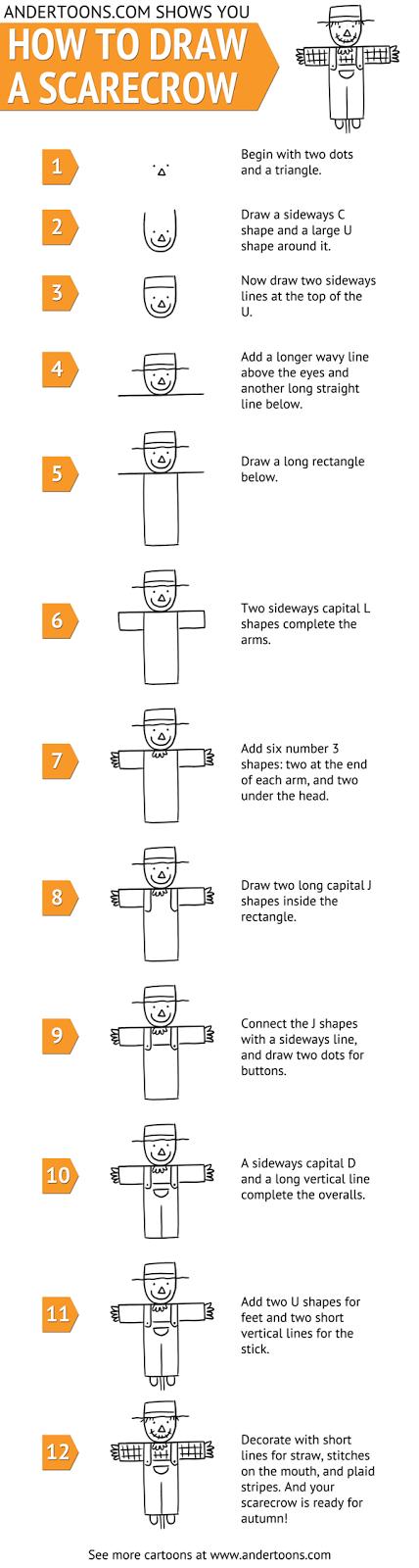 comment-dessiner-un-epouvantail comment dessiner un épouvantail