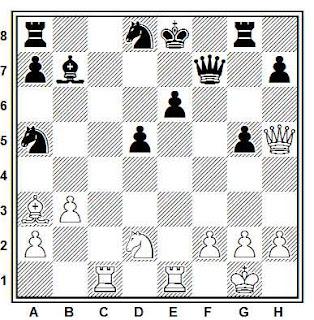 Posición de la partida de ajedrez Antunac - Hubner (Dresden, 1969)