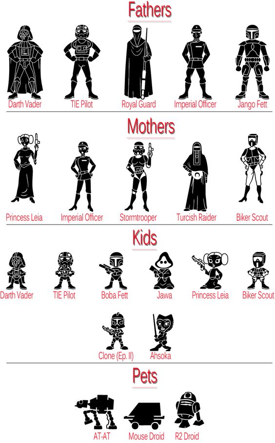 Familias de Star Wars.