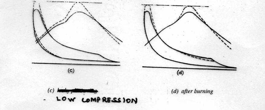 Irregularities In Diagram