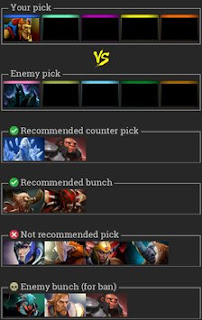 Free Download Easy Pick For Dota 2 V.2.2 APK