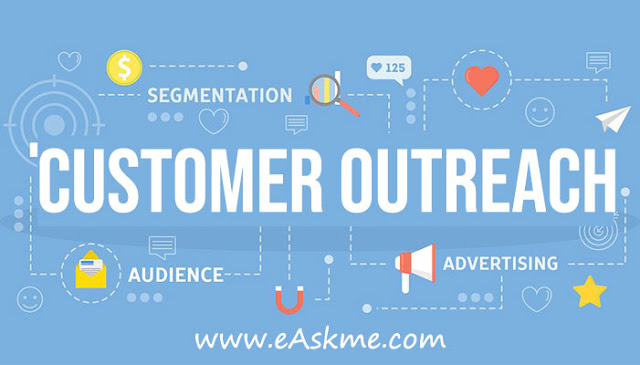 What is Customer Outreach: How to Improve Customer Outreach and Your Business Reputation: eAskme