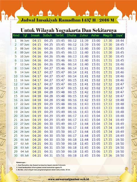 Jadwal Imsakiyah Yogyakarta 1437 H 2016 M