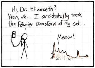 Meow Invariant