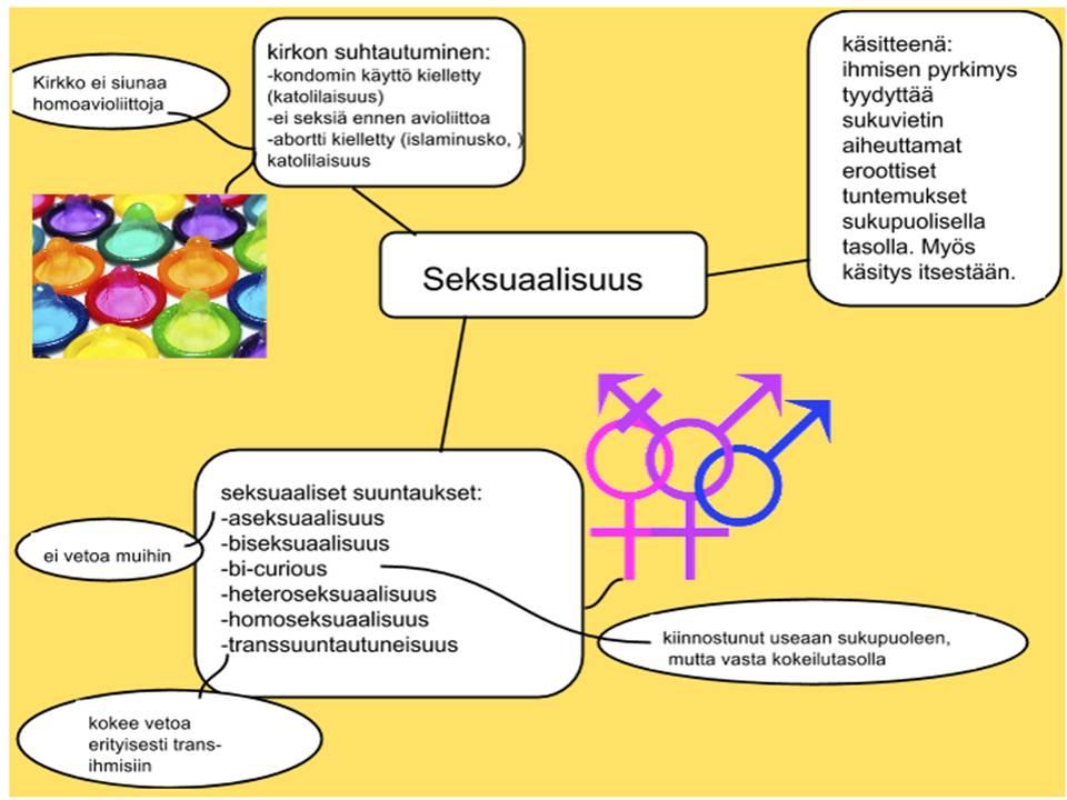 kemian esitelmän aiheita