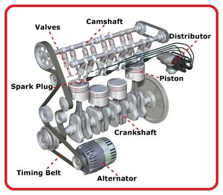 Auto Parts,arvance auto parts,advance auto parts,o reilly auto parts ,oreillys auto parts,auto spare parts near me,automotive parts,auto parts auto parts,car auto parts