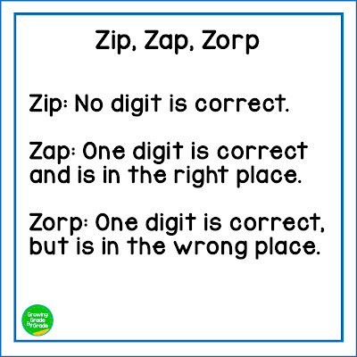 Poster with explanations of Zip, Zap, Zorp game clues