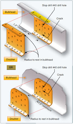 Typical Repairs for Aircraft Structures
