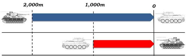 PzKpfw IV Ausf.F2 vs T-34/76