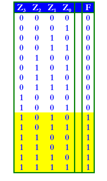 Bit Adder Diagram Additionally 4 Bit Parallel Adder Truth Table