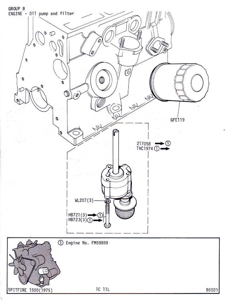 Triumph Spitfire Blog: Mods for the Spitfire engine