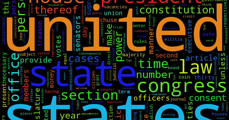 A Wordcloud in Python