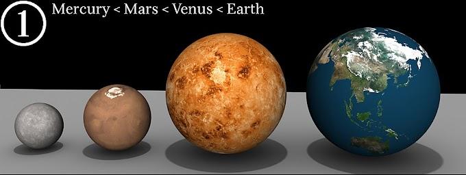 Ağustos Ayında Mars Ay Kadar Büyük Görünecek