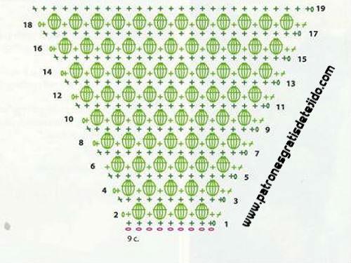 arbol-navidad-crochet