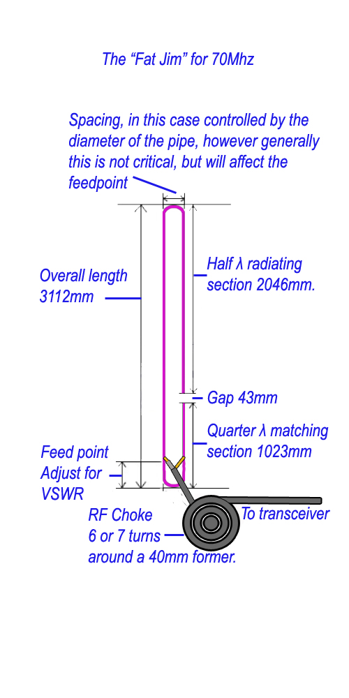 Slim Jim J Pole Antenna Calculator Electronic t