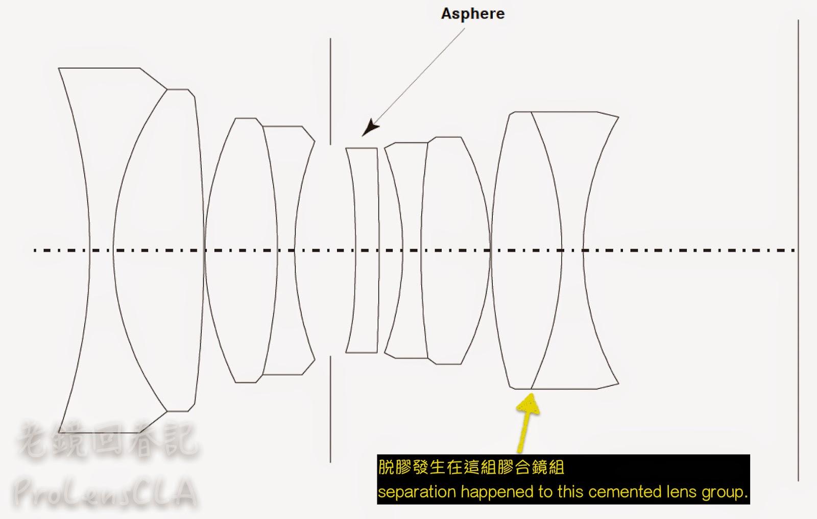 老鏡回春記 專業鏡頭維修服務 Old Manual Focus Lens Repair & CLA: LEICA